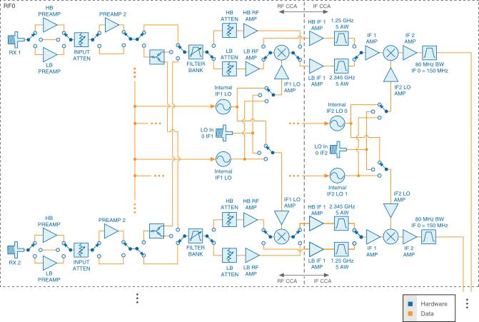 usrp-2955 block diagram pt 1