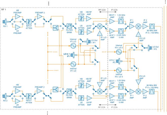 usrp-2955 block diagram pt 2